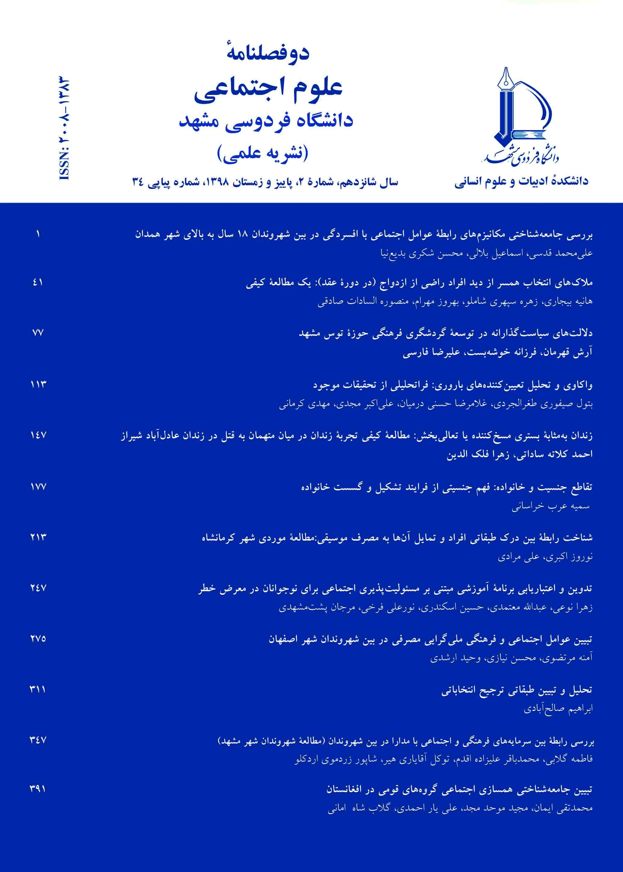 علوم اجتماعی دانشگاه فردوسی مشهد